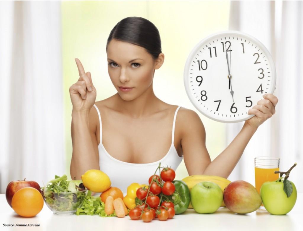 j-ai-teste-pour-vous-la-chrono-nutrition-r1