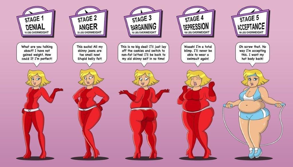 clover_and_the_stages_of_weight_gain_by_lordstormcaller-d98s289