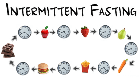 The-Beginners-Guide-to-Intermittent-Fasting